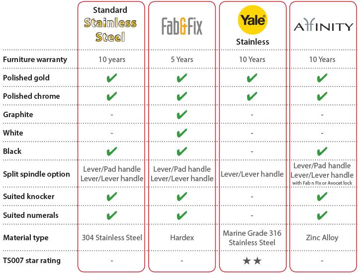 doorstop hardware comparison.png